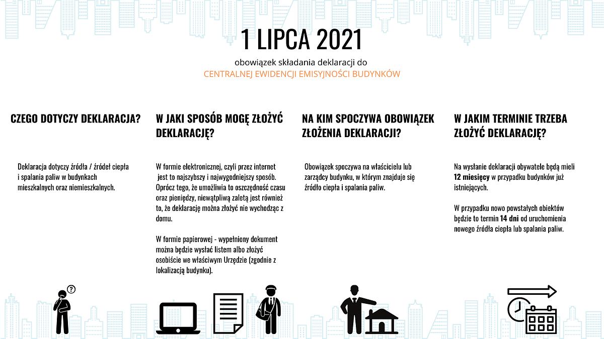 Ilustracja do informacji: 1 LIPCA 2021 ZŁÓŻ DEKLARACJĘ